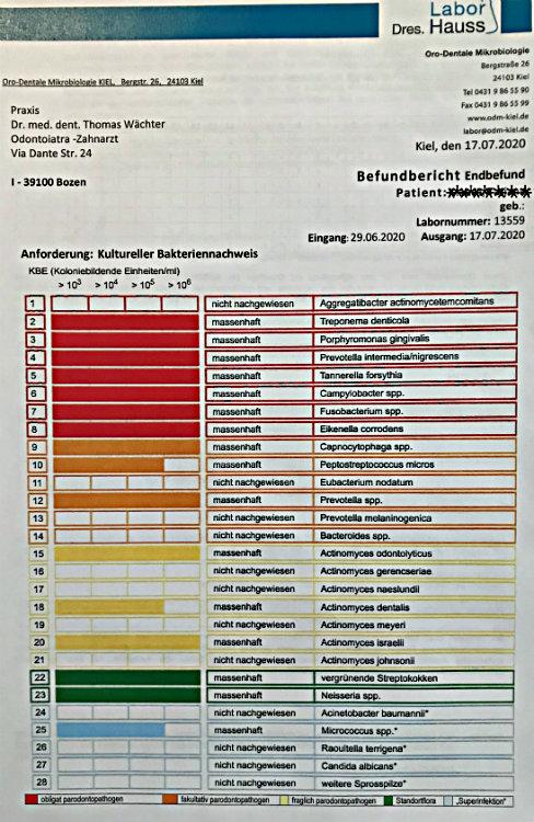 Testergebnis Microbiologie